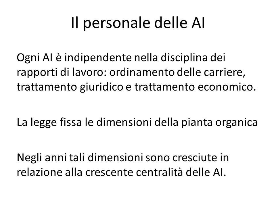Il personale delle AI Ogni AI è indipendente nella disciplina dei rapporti di lavoro: ordinamento delle carriere, trattamento giuridico e trattamento