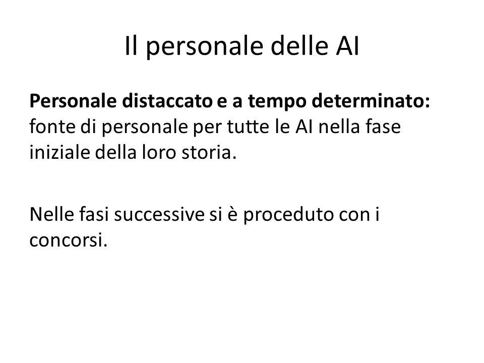 Il personale delle AI Personale distaccato e a tempo determinato: fonte di personale per tutte le AI nella fase iniziale della loro storia. Nelle fasi