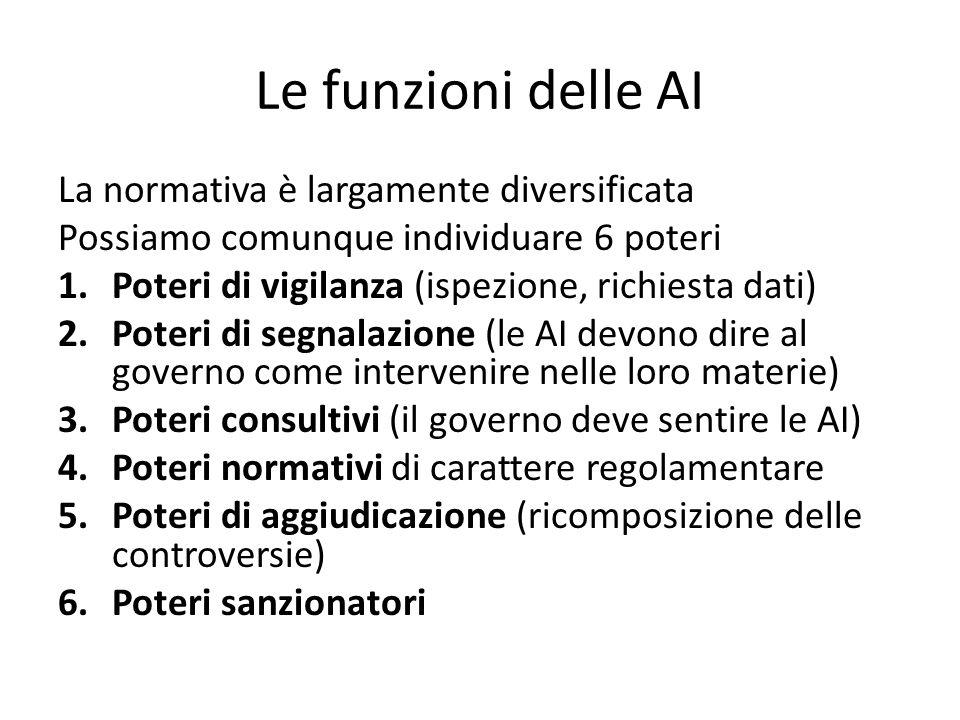 Le funzioni delle AI La normativa è largamente diversificata Possiamo comunque individuare 6 poteri 1.Poteri di vigilanza (ispezione, richiesta dati)