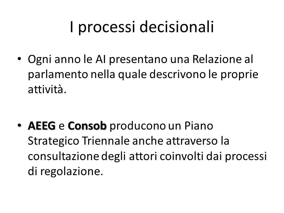 I processi decisionali Ogni anno le AI presentano una Relazione al parlamento nella quale descrivono le proprie attività. AEEGConsob AEEG e Consob pro