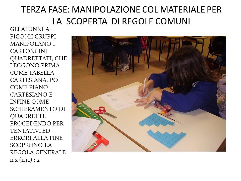 Una scuola così, in particolare un insegnamento della matematica così, aiuta i nostri allievi, quelli che vengono da paesi lontani a imparare l'italiano.