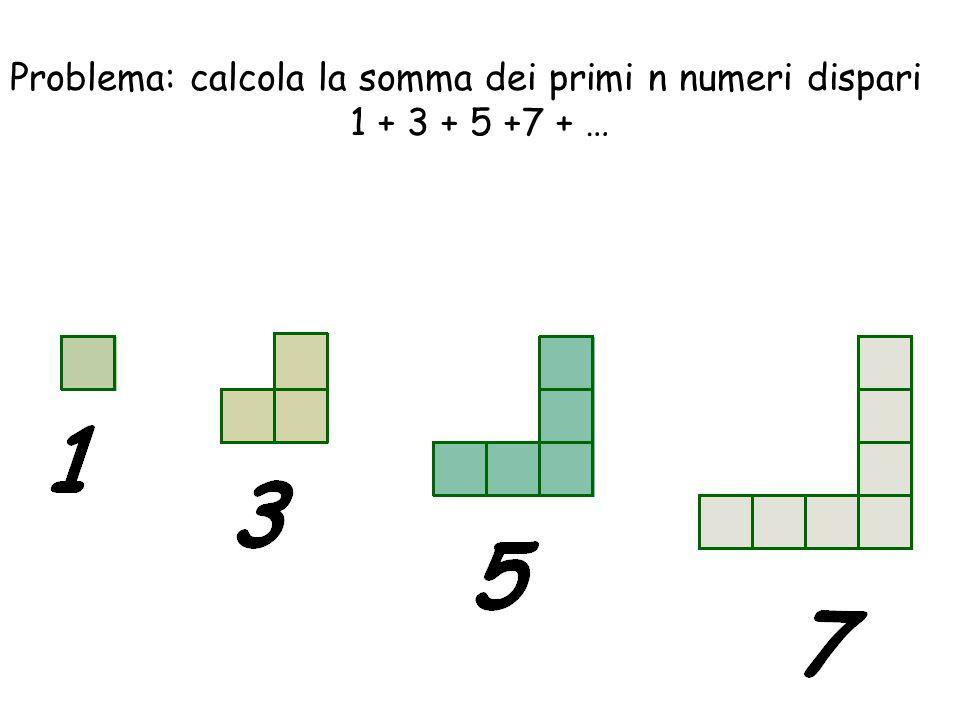Problema: calcola la somma dei primi n numeri dispari 1 + 3 + 5 +7 + …