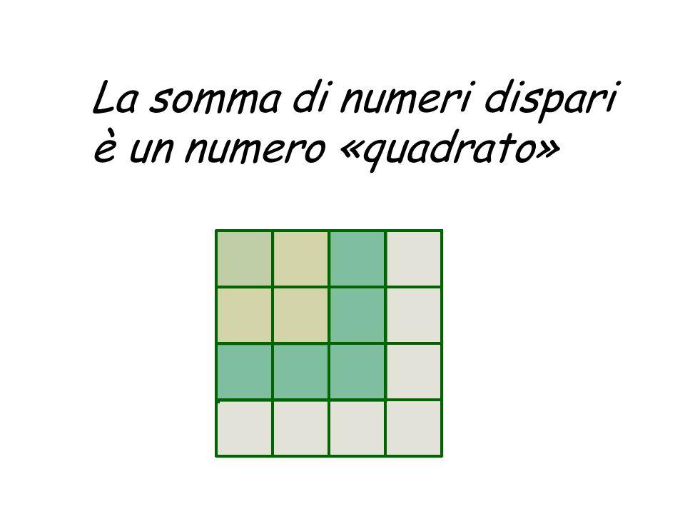 La somma di numeri dispari è un numero «quadrato»