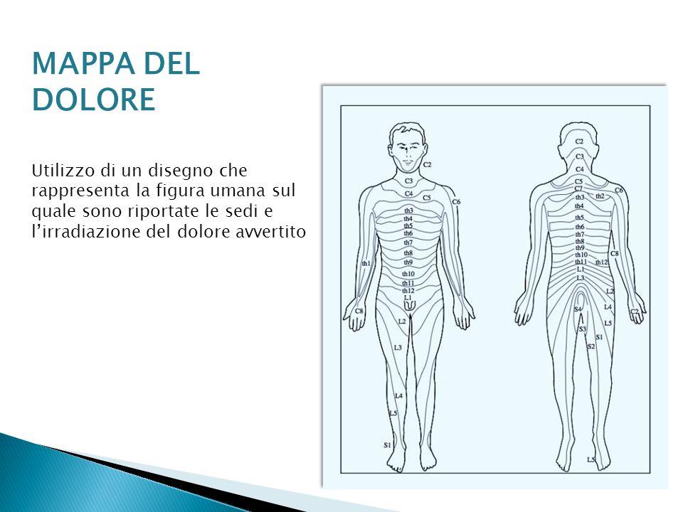MAPPA DEL DOLORE Utilizzo di un disegno che rappresenta la figura umana sul quale sono riportate le sedi e l'irradiazione del dolore avvertito