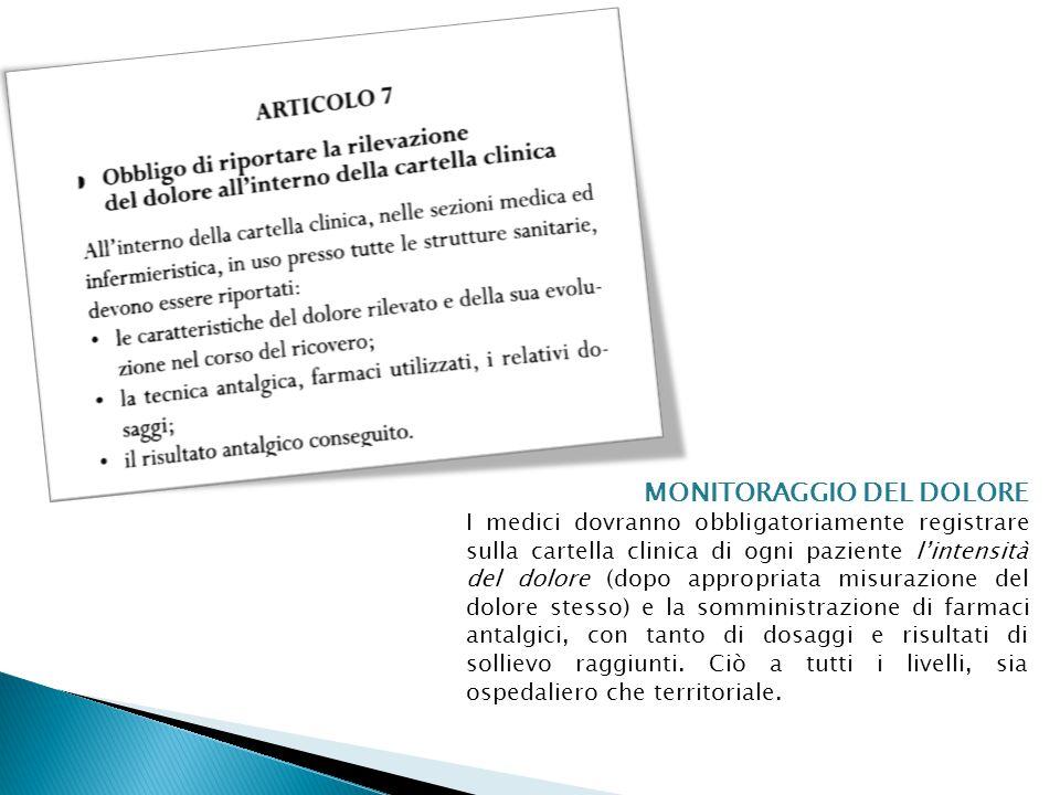 MONITORAGGIO DEL DOLORE I medici dovranno obbligatoriamente registrare sulla cartella clinica di ogni paziente l'intensità del dolore (dopo appropriat