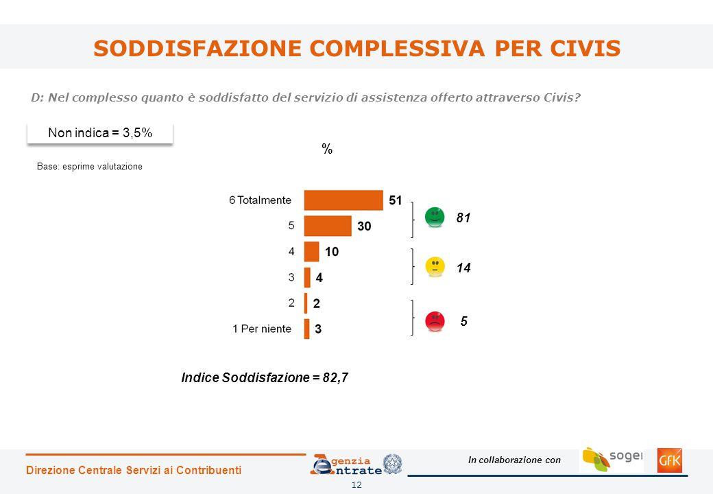 In collaborazione con SODDISFAZIONE COMPLESSIVA PER CIVIS Direzione Centrale Servizi ai Contribuenti 12 D: Nel complesso quanto è soddisfatto del servizio di assistenza offerto attraverso Civis.
