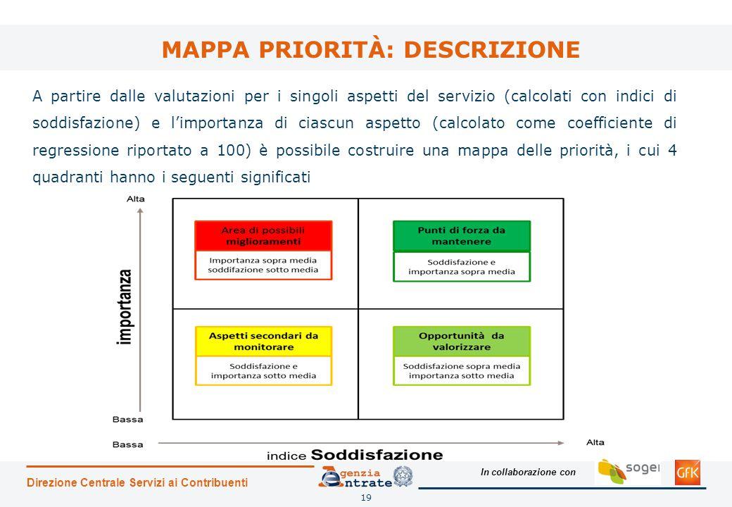 In collaborazione con MAPPA PRIORITÀ: DESCRIZIONE Direzione Centrale Servizi ai Contribuenti 19 A partire dalle valutazioni per i singoli aspetti del servizio (calcolati con indici di soddisfazione) e l'importanza di ciascun aspetto (calcolato come coefficiente di regressione riportato a 100) è possibile costruire una mappa delle priorità, i cui 4 quadranti hanno i seguenti significati