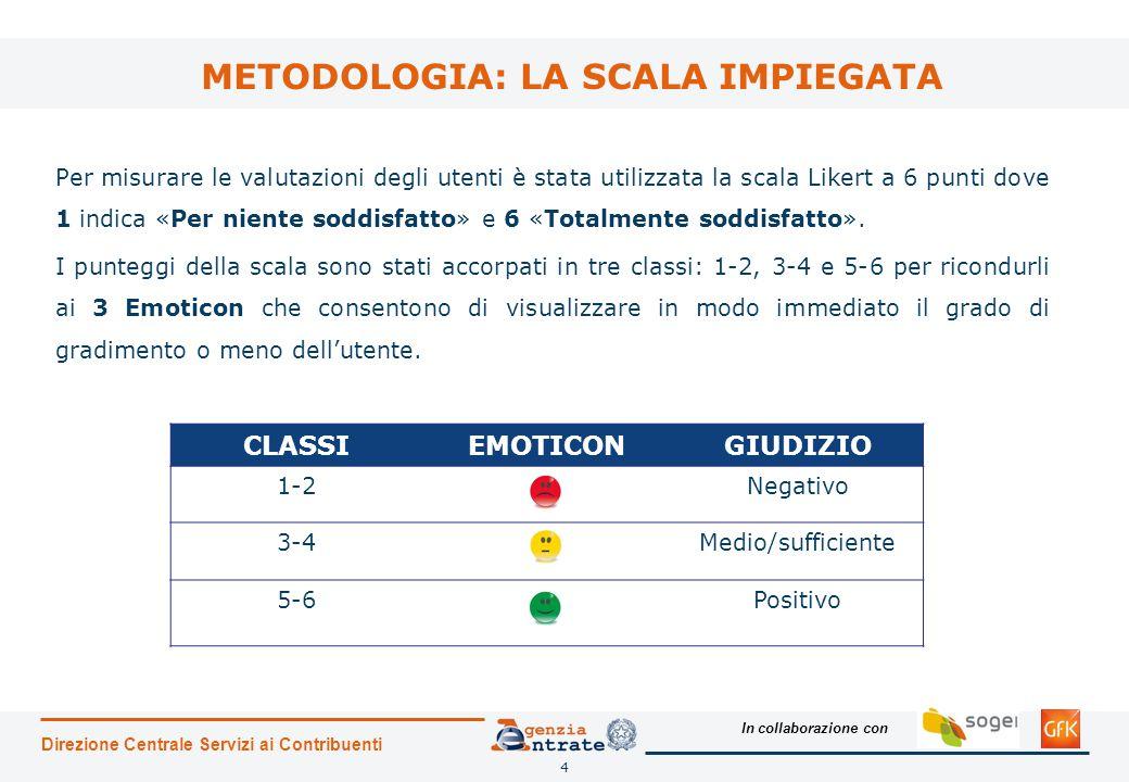 In collaborazione con Per misurare le valutazioni degli utenti è stata utilizzata la scala Likert a 6 punti dove 1 indica «Per niente soddisfatto» e 6 «Totalmente soddisfatto».
