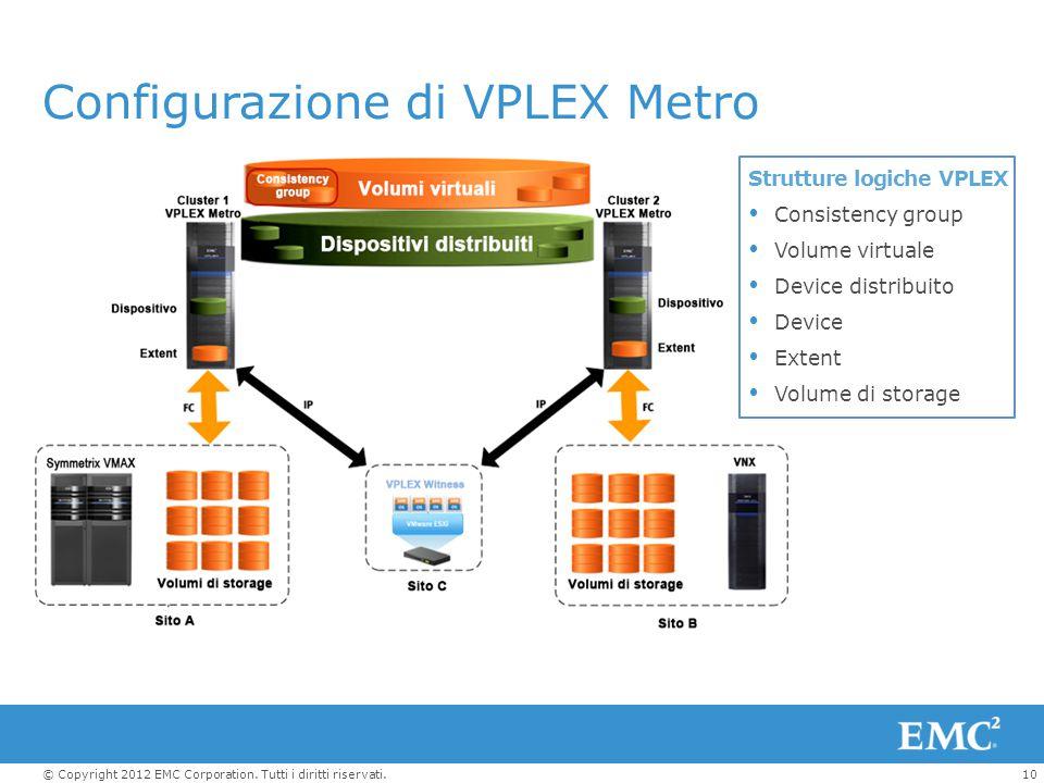 10© Copyright 2012 EMC Corporation. Tutti i diritti riservati. Configurazione di VPLEX Metro Strutture logiche VPLEX  Consistency group  Volume virt