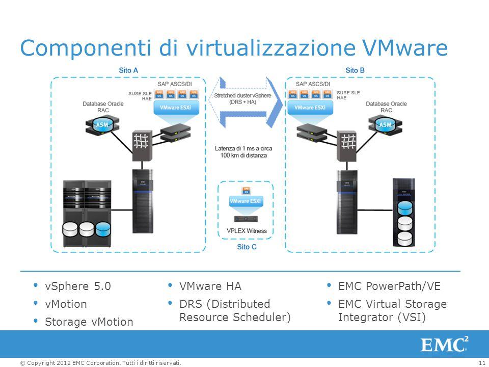 11© Copyright 2012 EMC Corporation. Tutti i diritti riservati. Componenti di virtualizzazione VMware  vSphere 5.0  vMotion  Storage vMotion  EMC P