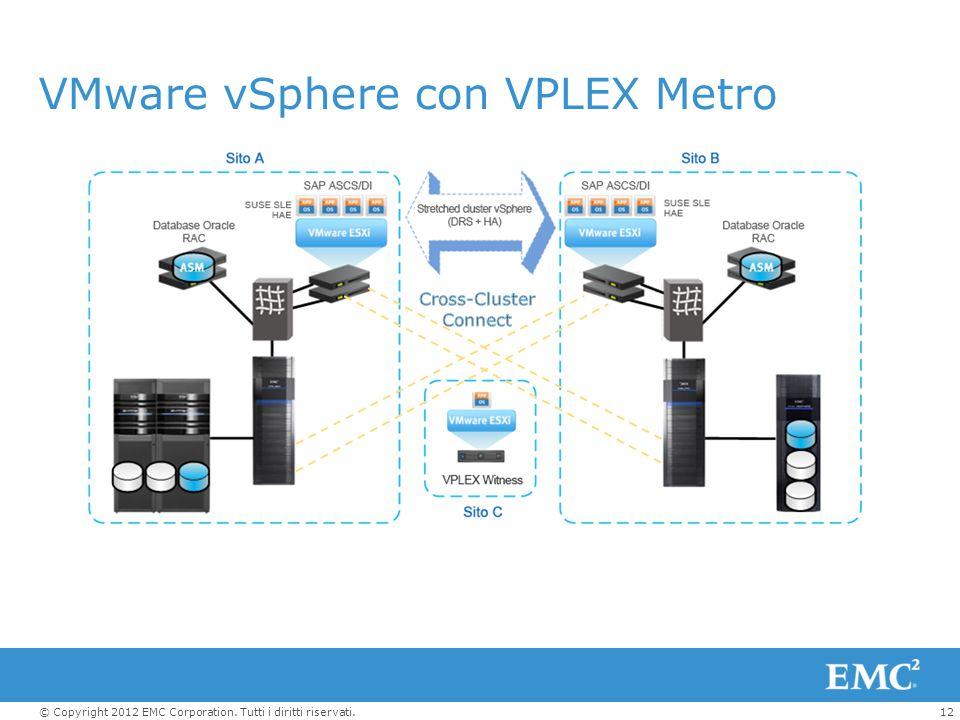 12© Copyright 2012 EMC Corporation. Tutti i diritti riservati. VMware vSphere con VPLEX Metro