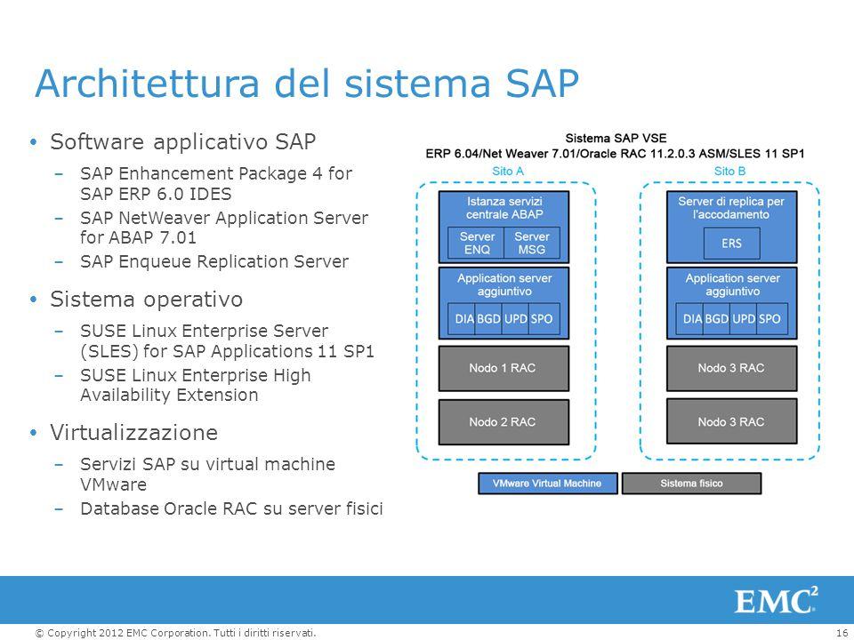16© Copyright 2012 EMC Corporation. Tutti i diritti riservati. Architettura del sistema SAP  Software applicativo SAP –SAP Enhancement Package 4 for