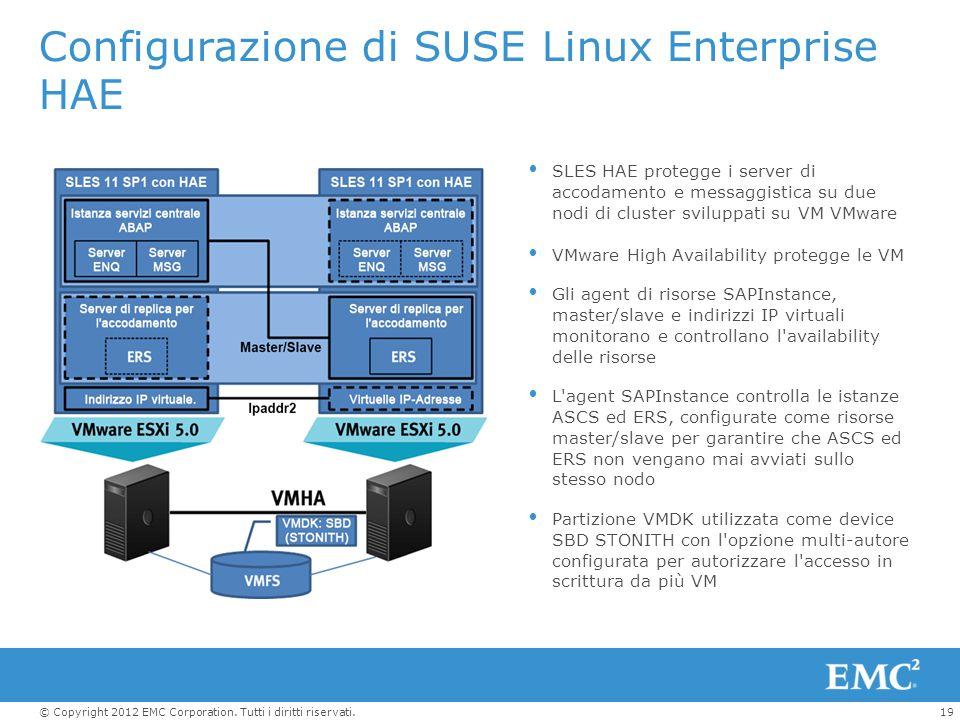 19© Copyright 2012 EMC Corporation. Tutti i diritti riservati. Configurazione di SUSE Linux Enterprise HAE  SLES HAE protegge i server di accodamento