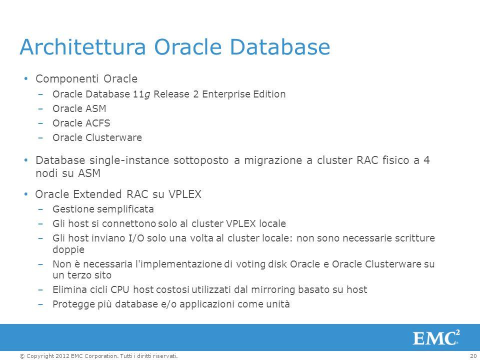 20© Copyright 2012 EMC Corporation. Tutti i diritti riservati. Architettura Oracle Database  Componenti Oracle –Oracle Database 11g Release 2 Enterpr