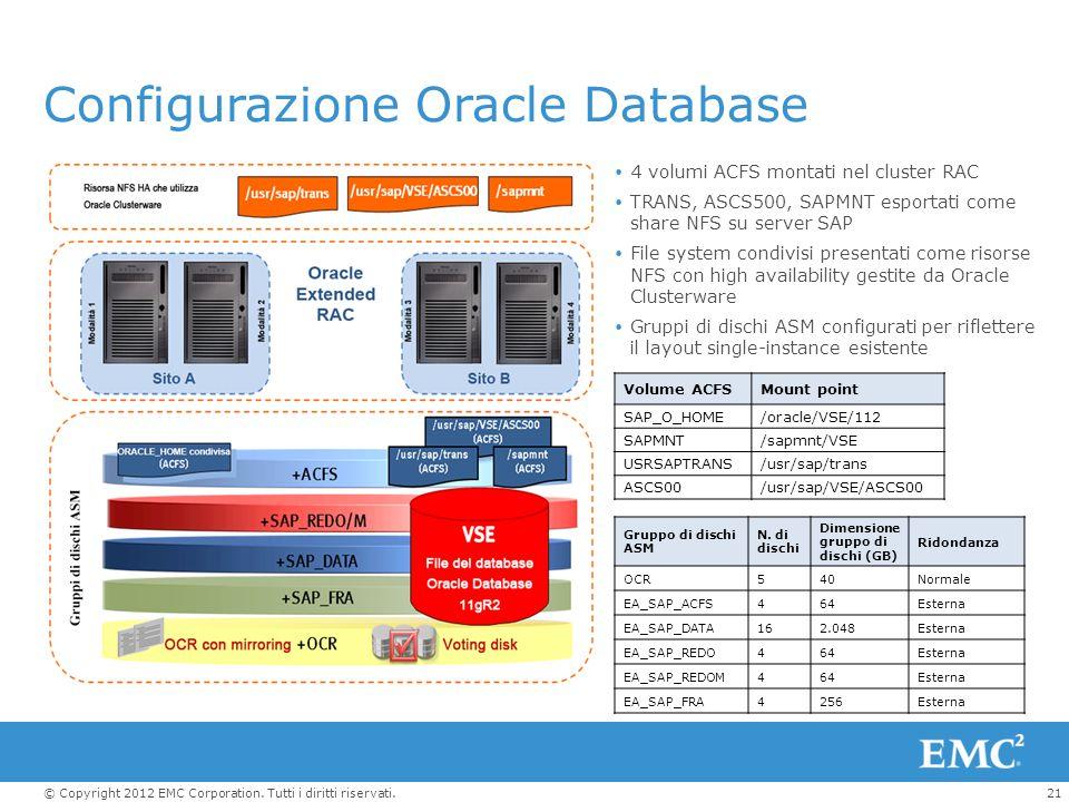 21© Copyright 2012 EMC Corporation. Tutti i diritti riservati. Configurazione Oracle Database  4 volumi ACFS montati nel cluster RAC  TRANS, ASCS500