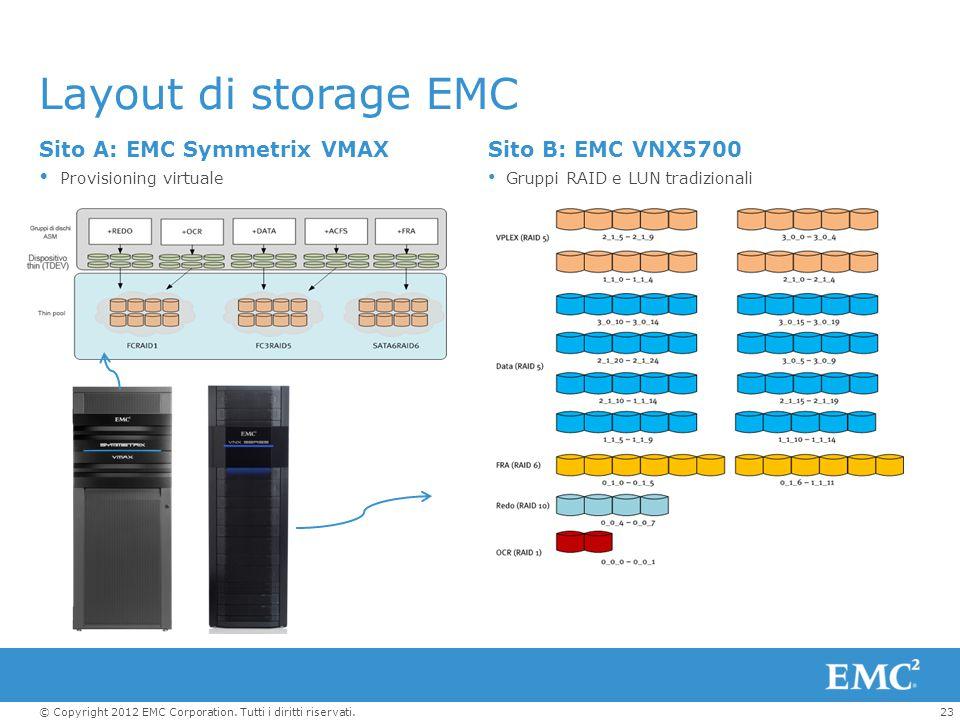 23© Copyright 2012 EMC Corporation. Tutti i diritti riservati. Layout di storage EMC Sito A: EMC Symmetrix VMAX  Provisioning virtuale Sito B: EMC VN