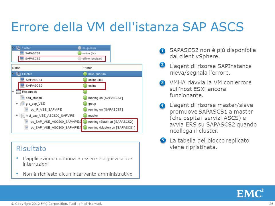 26© Copyright 2012 EMC Corporation. Tutti i diritti riservati. Errore della VM dell'istanza SAP ASCS SAPASCS2 non è più disponibile dal client vSphere