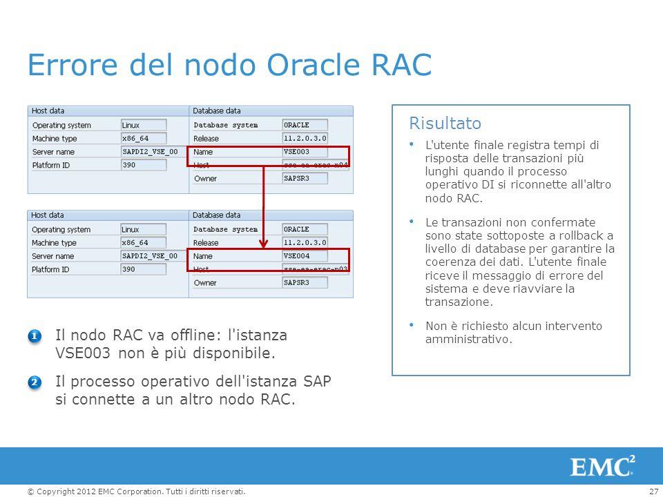 27© Copyright 2012 EMC Corporation. Tutti i diritti riservati. Errore del nodo Oracle RAC Il nodo RAC va offline: l'istanza VSE003 non è più disponibi