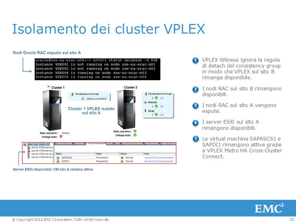 30© Copyright 2012 EMC Corporation. Tutti i diritti riservati. Isolamento dei cluster VPLEX VPLEX Witness ignora la regola di detach del consistency g