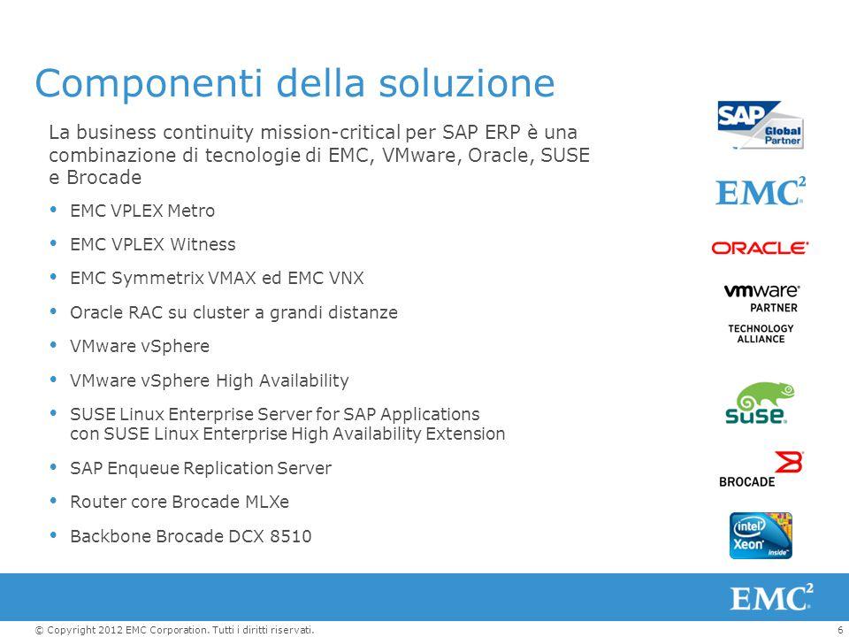 6© Copyright 2012 EMC Corporation. Tutti i diritti riservati. Componenti della soluzione La business continuity mission-critical per SAP ERP è una com