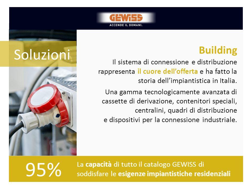 Building La capacità di tutto il catalogo GEWISS di soddisfare le esigenze impiantistiche residenziali Il sistema di connessione e distribuzione rappr