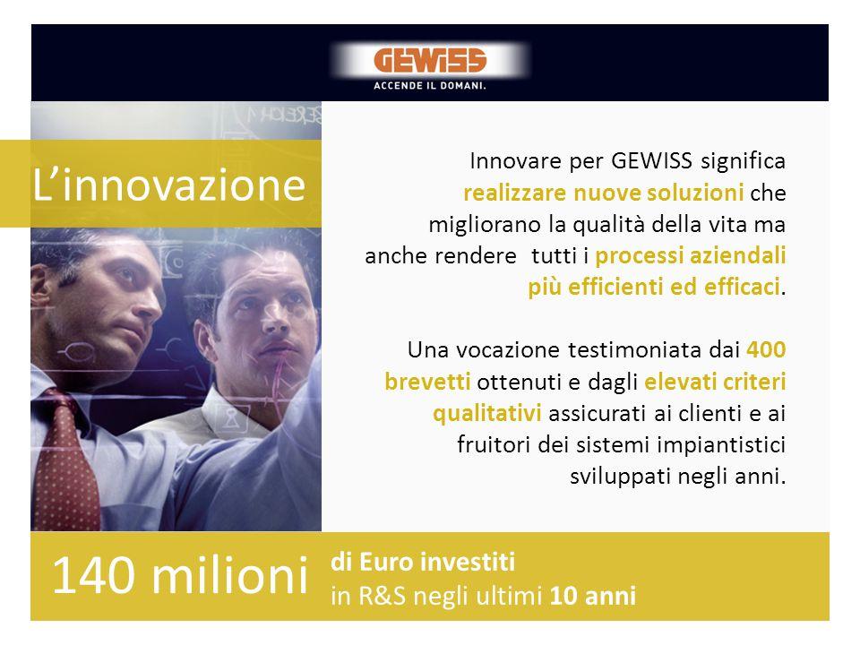 Innovare per GEWISS significa realizzare nuove soluzioni che migliorano la qualità della vita ma anche rendere tutti i processi aziendali più efficien