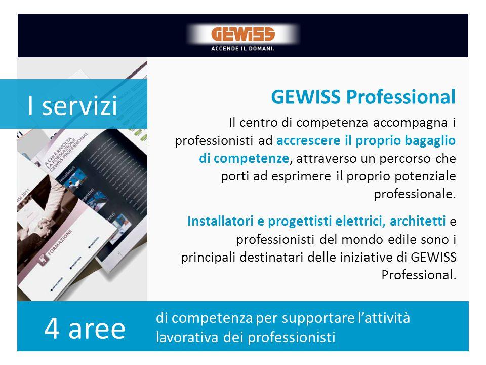 GEWISS Professional La crescita dal 2000 del numero di prodotti a catalogo di competenza per supportare l'attività lavorativa dei professionisti Il ce