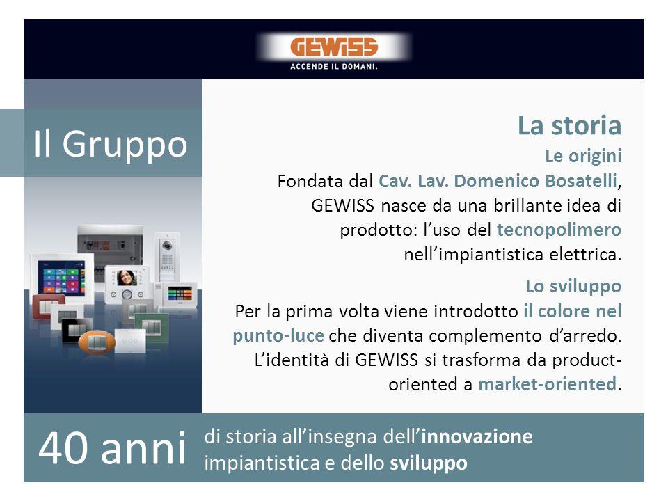 La crescita dal 2000 del numero di prodotti a catalogo La storia Le origini Fondata dal Cav. Lav. Domenico Bosatelli, GEWISS nasce da una brillante id