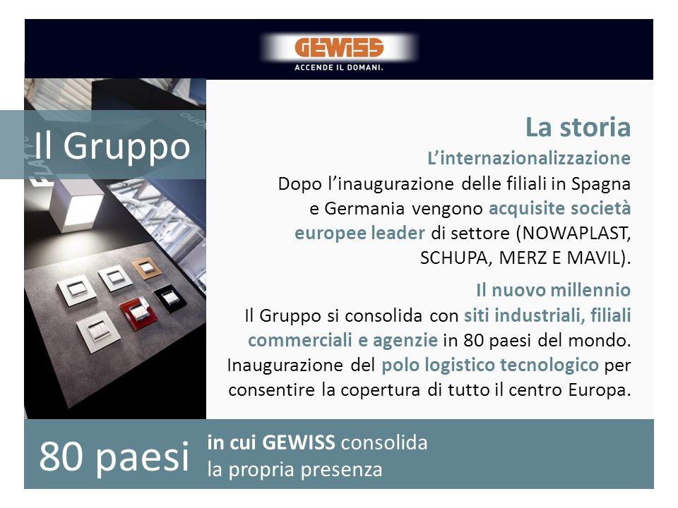 La crescita dal 2000 del numero di prodotti a catalogo La storia L'internazionalizzazione Dopo l'inaugurazione delle filiali in Spagna e Germania veng