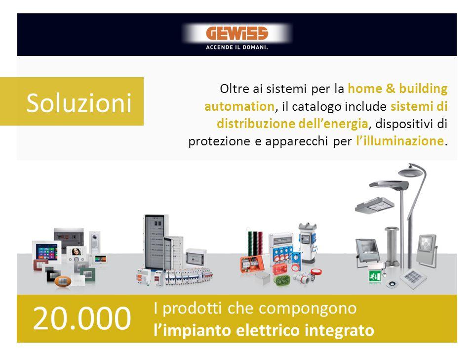 I prodotti che compongono l'impianto elettrico integrato Soluzioni 20.000 Oltre ai sistemi per la home & building automation, il catalogo include sist