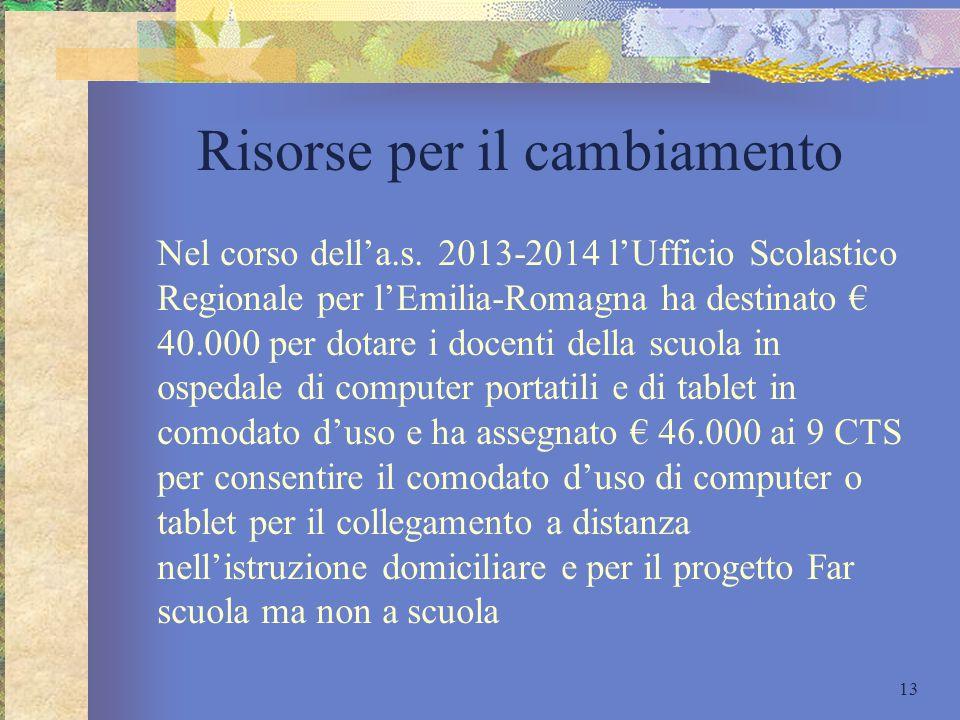 Risorse per il cambiamento Nel corso dell'a.s. 2013-2014 l'Ufficio Scolastico Regionale per l'Emilia-Romagna ha destinato € 40.000 per dotare i docent