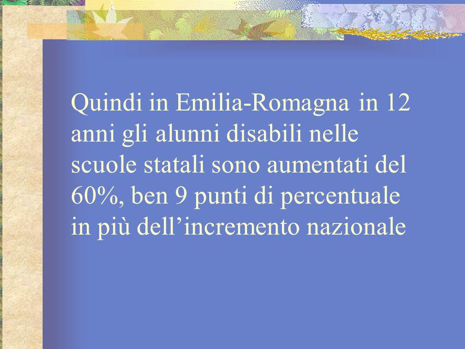 Quindi in Emilia-Romagna in 12 anni gli alunni disabili nelle scuole statali sono aumentati del 60%, ben 9 punti di percentuale in più dell'incremento