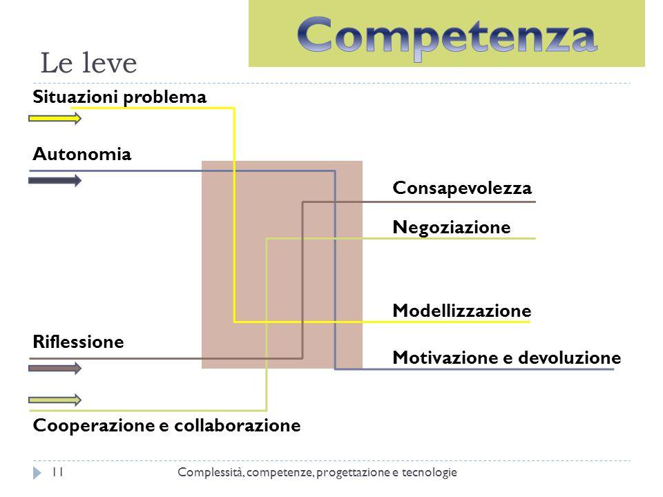 Autonomia Riflessione Cooperazione e collaborazione Situazioni problema Modellizzazione Negoziazione Motivazione e devoluzione Consapevolezza Le leve