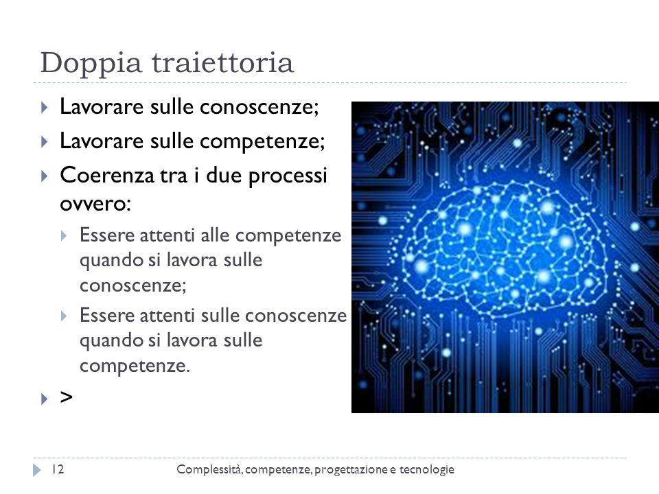 Doppia traiettoria Complessità, competenze, progettazione e tecnologie12  Lavorare sulle conoscenze;  Lavorare sulle competenze;  Coerenza tra i du