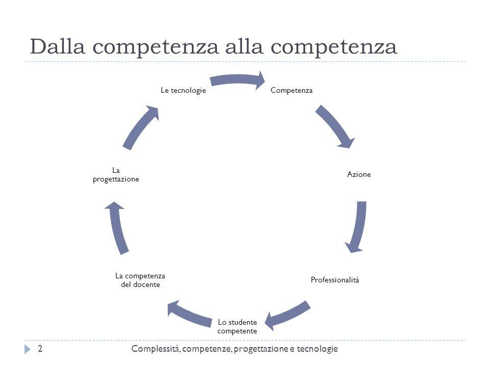 Dalla competenza alla competenza Complessità, competenze, progettazione e tecnologie2 Competenza Azione Professionalità Lo studente competente La comp
