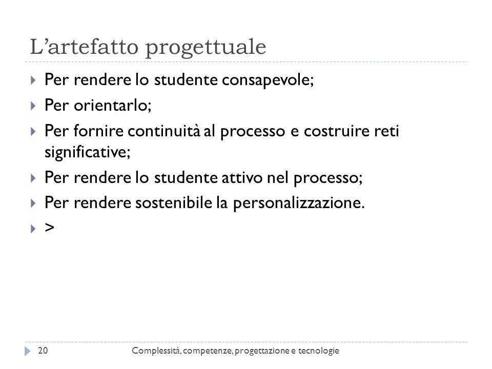 L'artefatto progettuale Complessità, competenze, progettazione e tecnologie20  Per rendere lo studente consapevole;  Per orientarlo;  Per fornire c