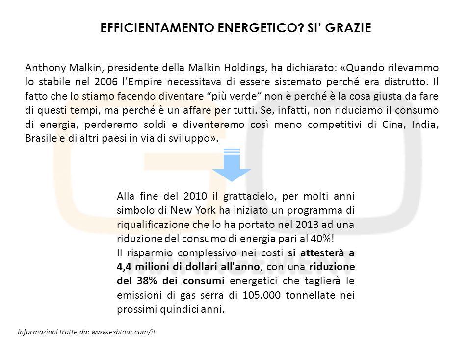 EFFICIENTAMENTO ENERGETICO.