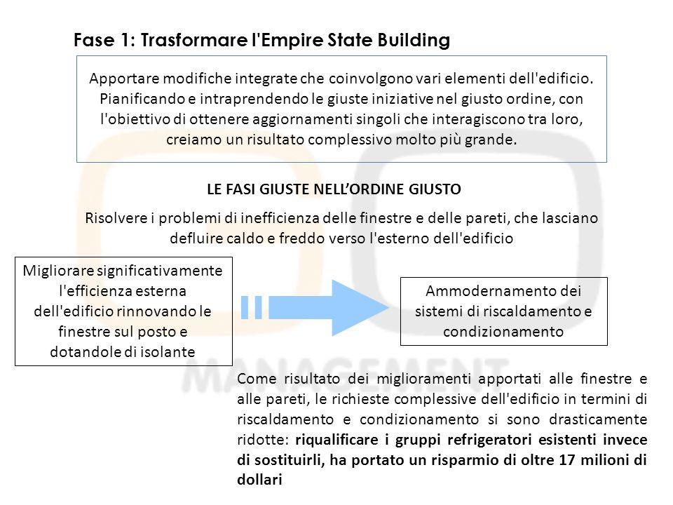 Fase 1: Trasformare l Empire State Building Apportare modifiche integrate che coinvolgono vari elementi dell edificio.