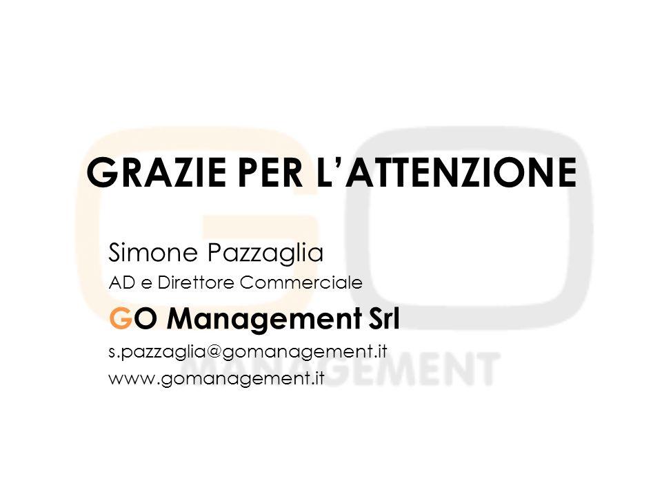 GRAZIE PER L'ATTENZIONE Simone Pazzaglia AD e Direttore Commerciale GO Management Srl s.pazzaglia@gomanagement.it www.gomanagement.it
