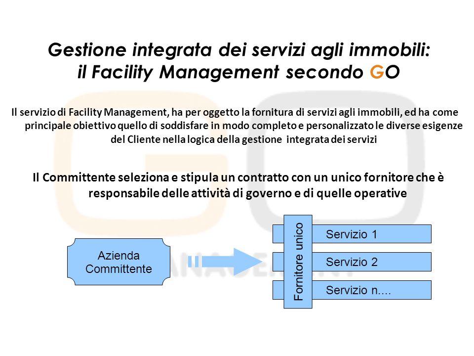 Perchè scegliere il modello Facility Management.