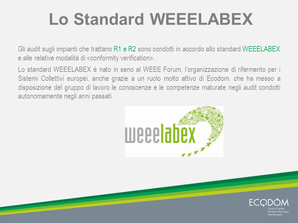 Lo Standard WEEELABEX Gli audit sugli impianti che trattano R1 e R2 sono condotti in accordo allo standard WEEELABEX e alle relative modalità di «conformity verification».