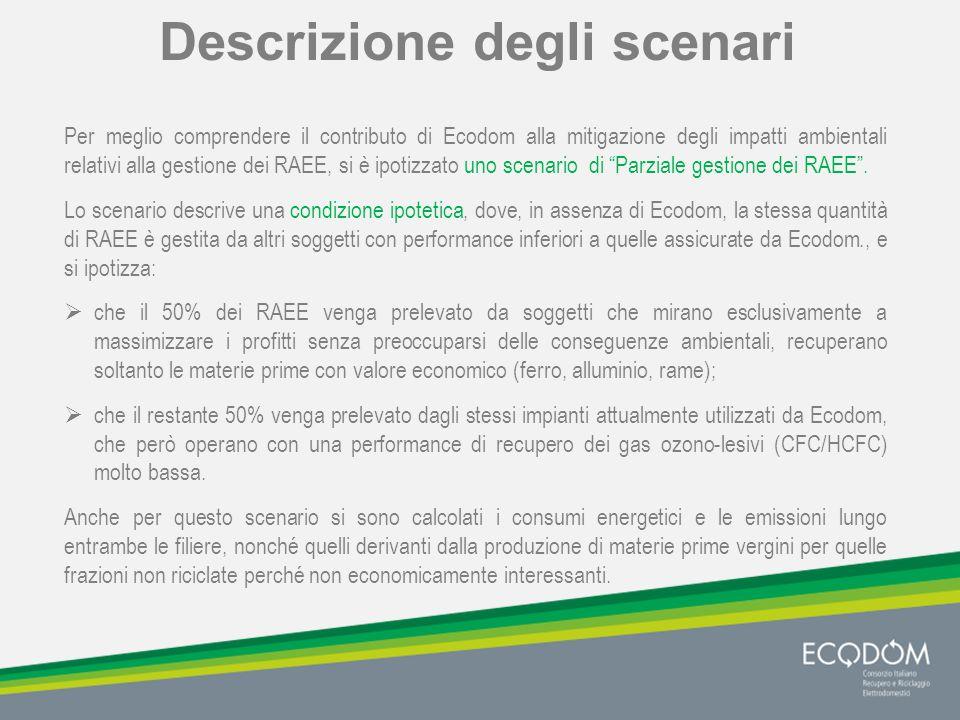 Descrizione degli scenari Per meglio comprendere il contributo di Ecodom alla mitigazione degli impatti ambientali relativi alla gestione dei RAEE, si è ipotizzato uno scenario di Parziale gestione dei RAEE .