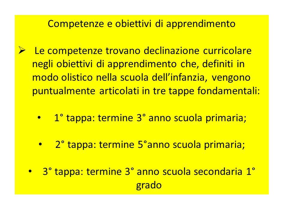 Competenza e padronanza/competenza e traguardo di sviluppo Competenza: l'alunno interagisce in lingua inglese con uno o più interlocutori in contesti