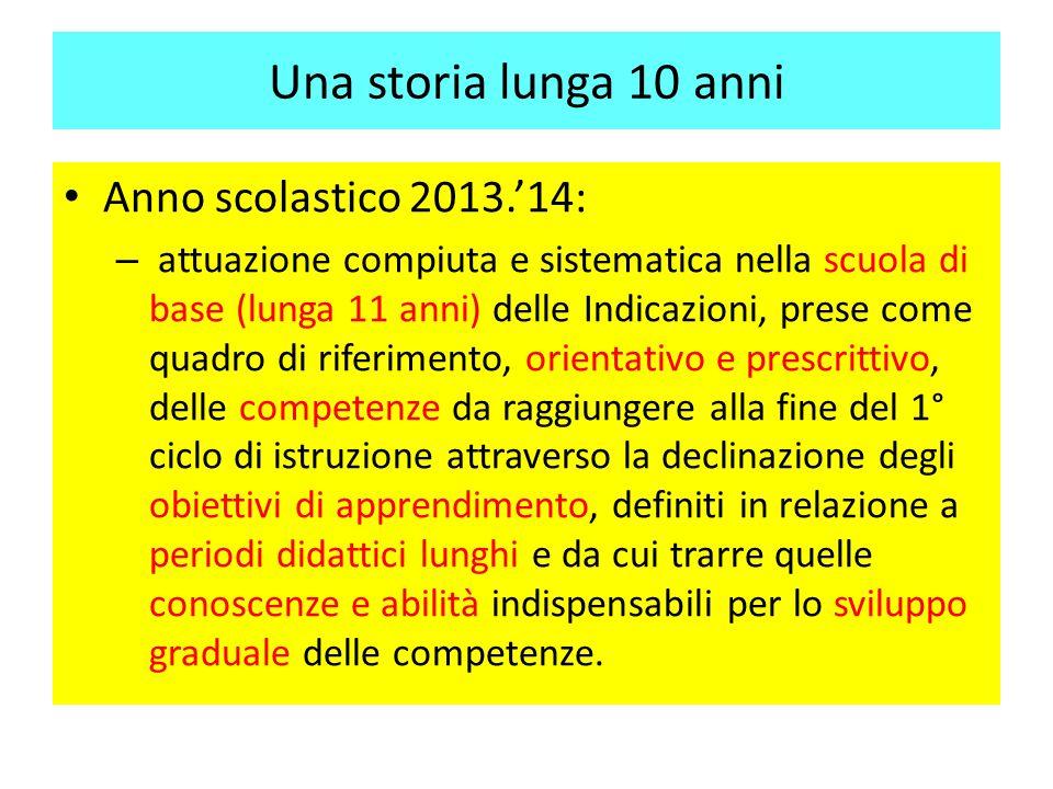Una storia lunga 10 anni 2004: «Indicazioni Nazionali per i piani di studio personalizzati» adottati in via transitoria e sperimentale; 2007: «Indicaz