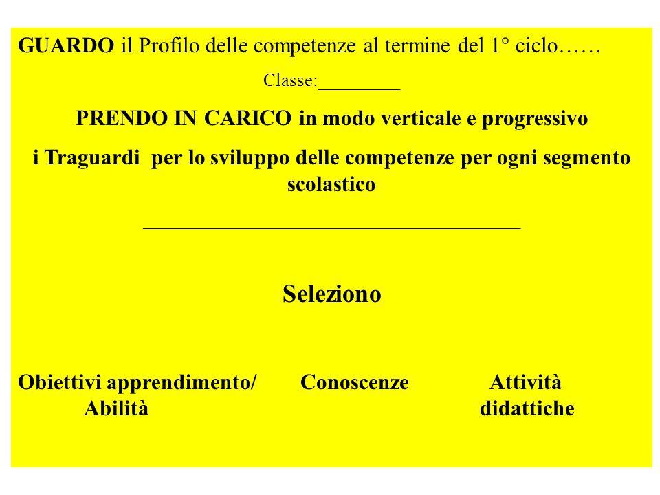 La committenza istituzionale nel biennio secondario di 2° grado: obbligo di istruzione (D.M. n. 139 22/08/2007). Competenze di base a conclusione dell