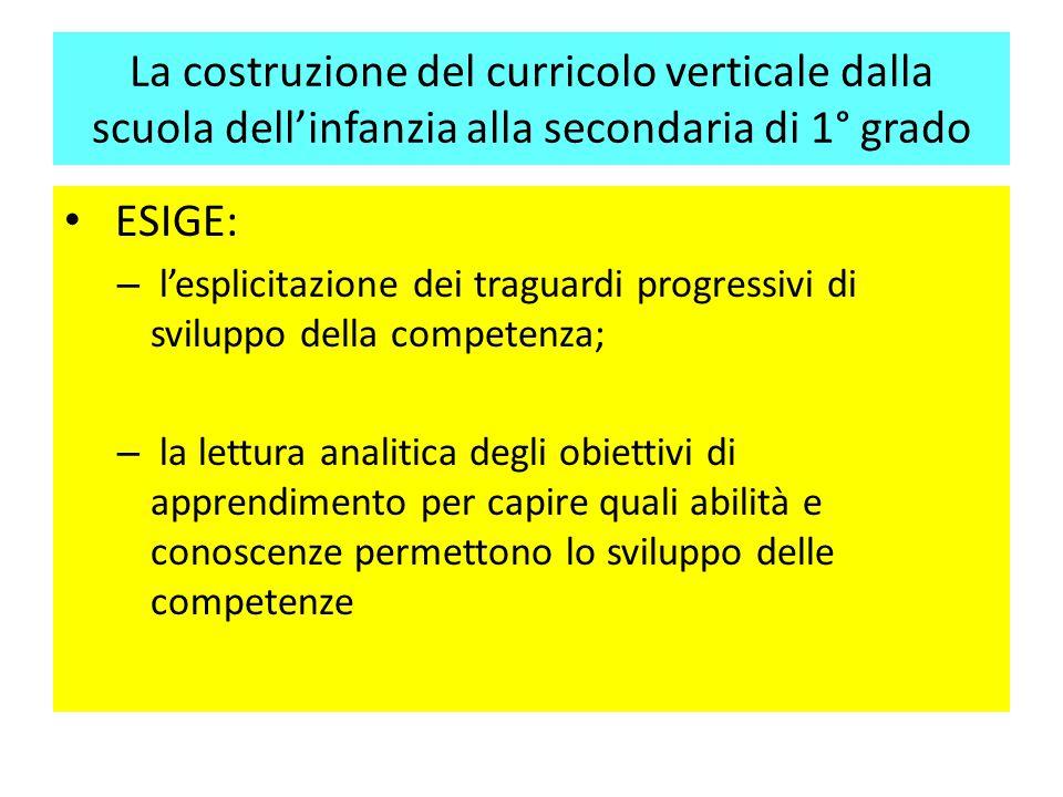 La costruzione del curricolo verticale Compito dei docenti: – individuare i nuclei conoscitivo-formativi fondamentali del campo di esperienza, dell'ar