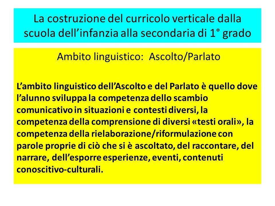 La costruzione del curricolo verticale dalla scuola dell'infanzia alla secondaria di 1° grado ESIGE: – l'interazione tra competenze disciplinari e com