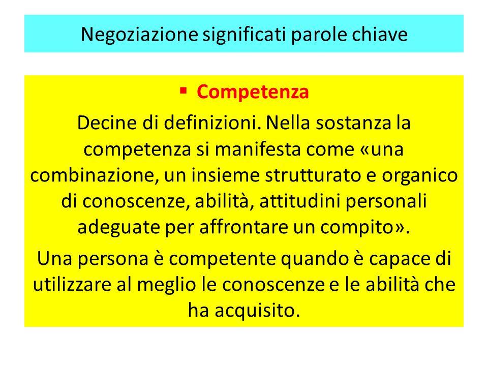 Negoziazione significati parole chiave  Curricolo Si costruisce a scuola. Implica la scelta di: contenuti conoscitivi (il che cosa); metodi (il come)