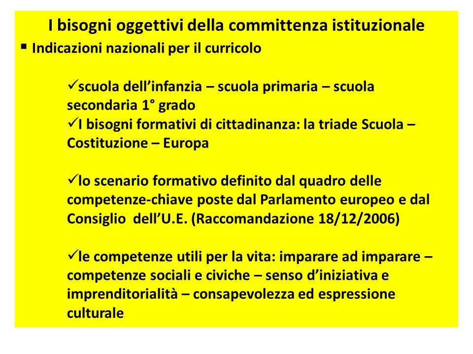 La committenza istituzionale nel biennio secondario di 2° grado: obbligo di istruzione (D.M.