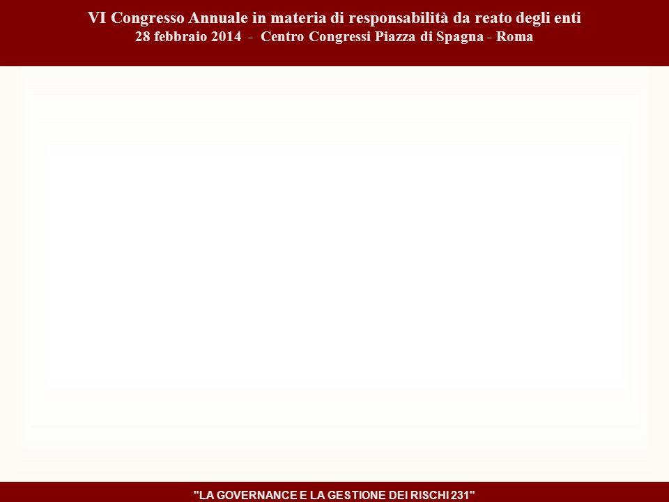 VI Congresso Annuale in materia di responsabilità da reato degli enti 28 febbraio 2014 - Centro Congressi Piazza di Spagna - Roma LA GOVERNANCE E LA GESTIONE DEI RISCHI 231